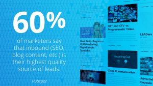60 percent of marketers say that inbound (SEO, blog content, etc.) is their highest quality source of leads.